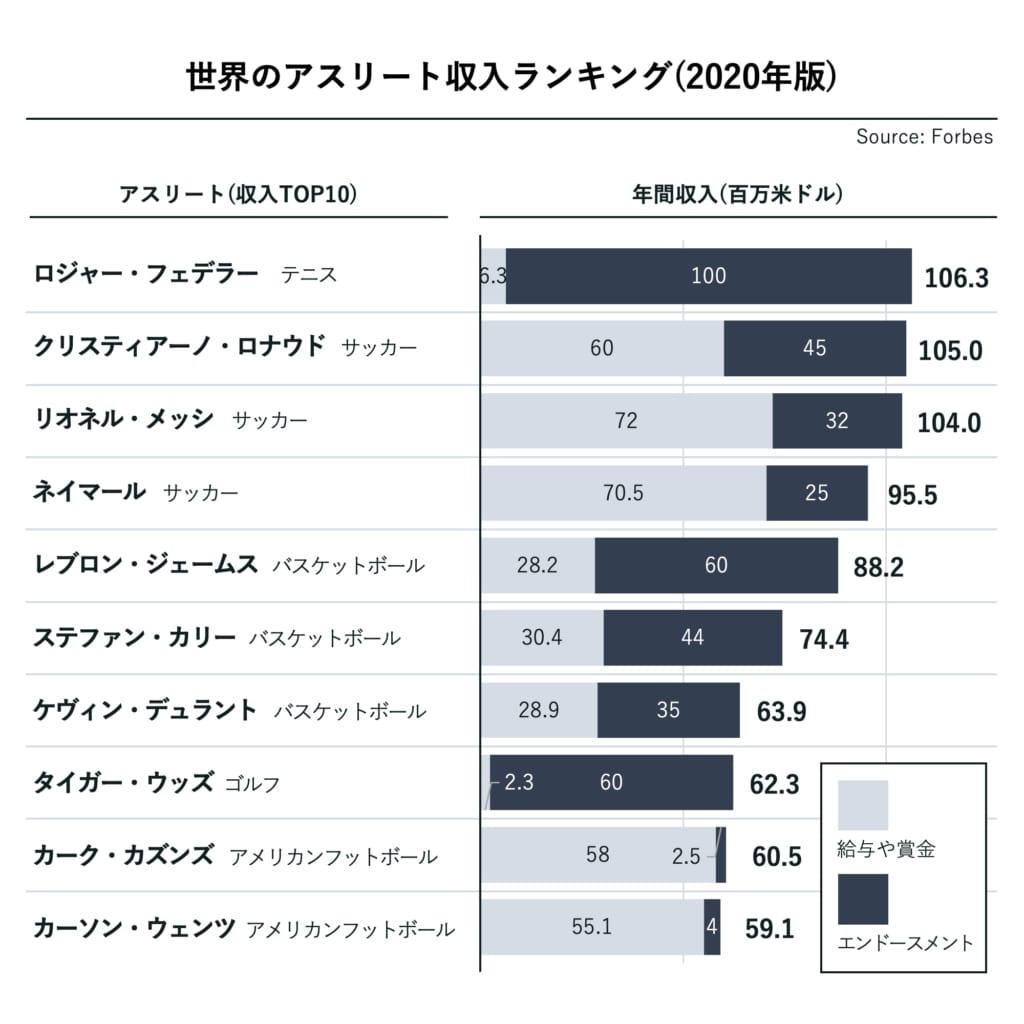 FINEPLAY INSIGHT / 図1