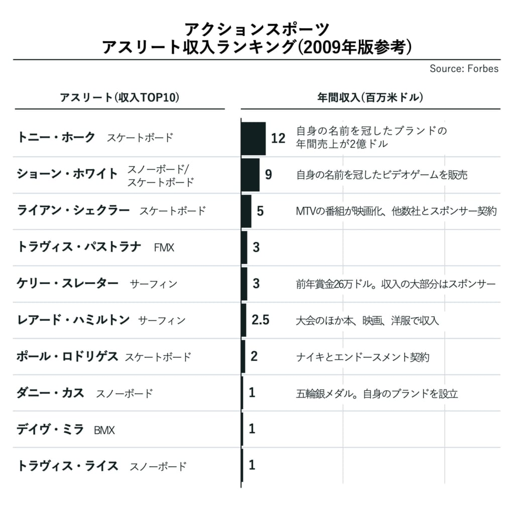 FINEPLAY INSIGHT / 図2