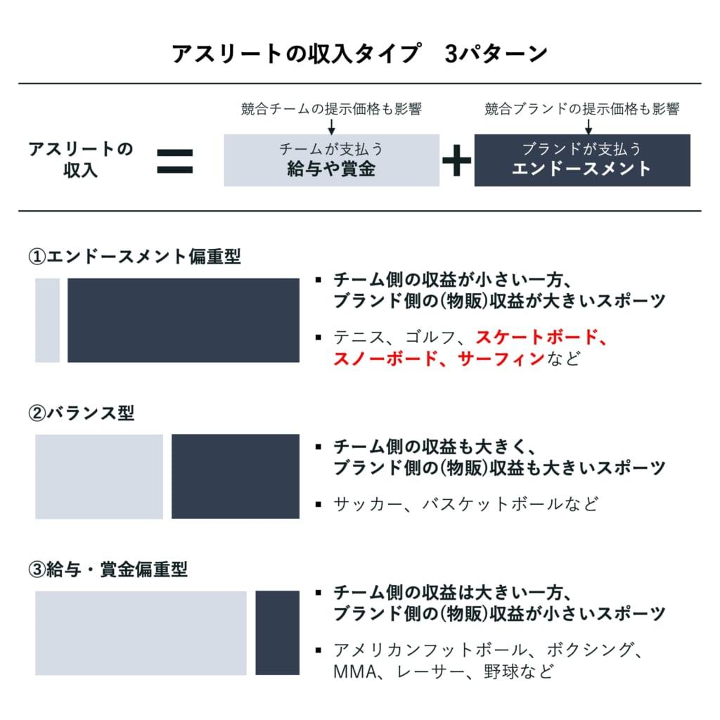 FINEPLAY INSIGHT / 図3