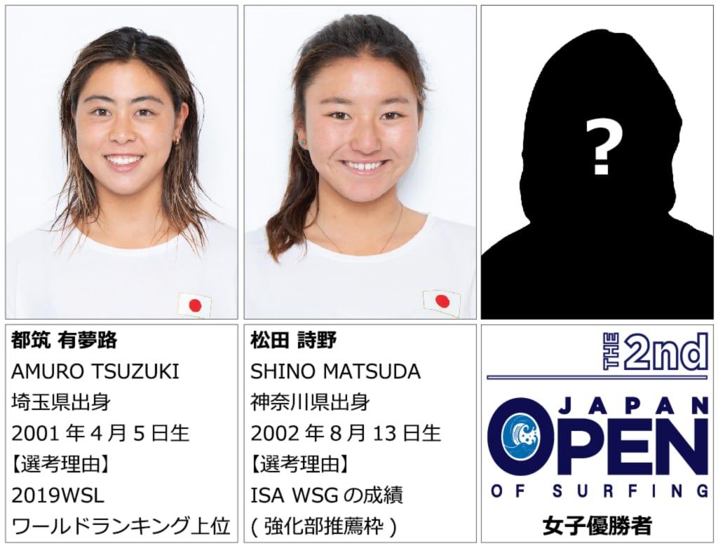 2021 ISAワールドサーフィンゲームス日本代表選手(女子)都筑有夢路、松田詩野