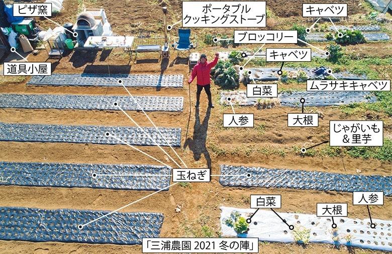 ノーフ歴10年の三浦さんはメジャーな野菜はほぼ育てたことがあるという。畑は遊び場でもあるということで、思わずピザ窯まで作ってしまった。